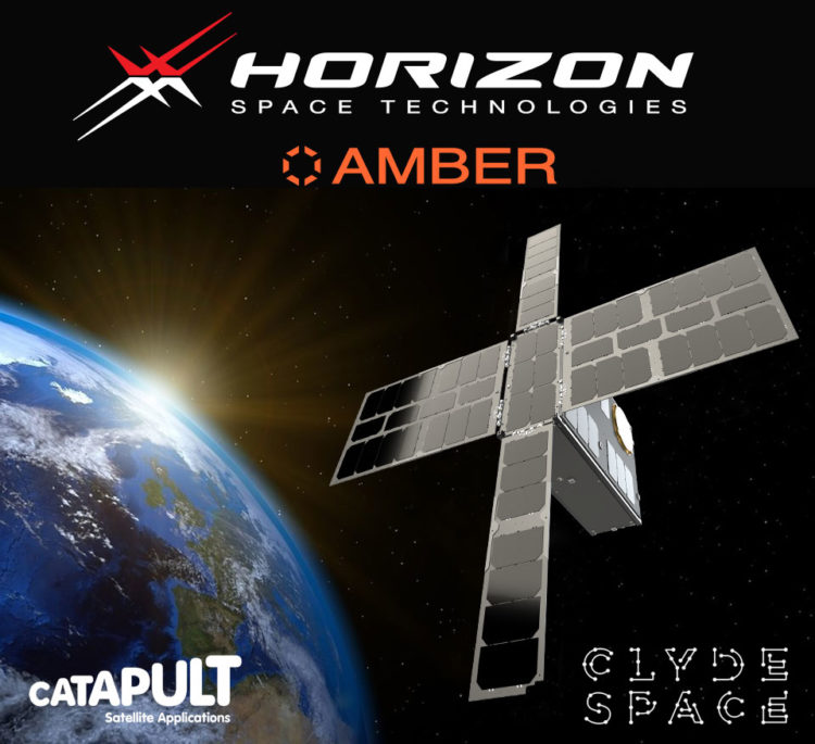 Catapult and Horizon Technologies
